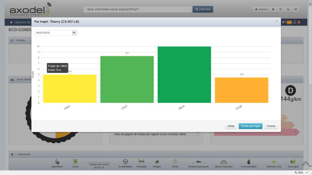 Bilan éco-conduite détail score / trajet
