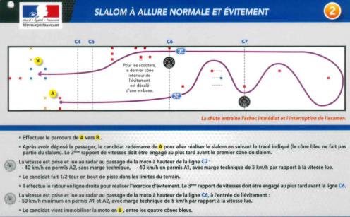 slalom + évitement  2