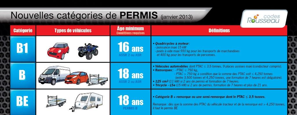 reforme2013-voiture.jpg